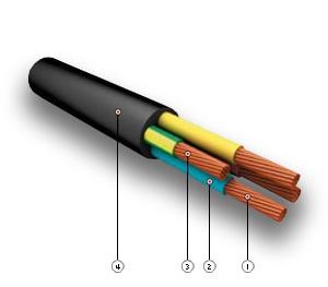 Гибкие силовые кабели для улицы. Некоторые рекомендации по подбору кабеля