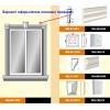 Фасадные архитектурные элементы из пенополистирола с покрытием СМС Izolasyon
